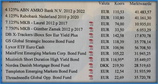 Obligatieportefeuille met risico